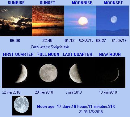 Zonsopkomst en zonsondergang